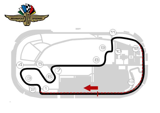 Image result for indianapolis motor speedway road course